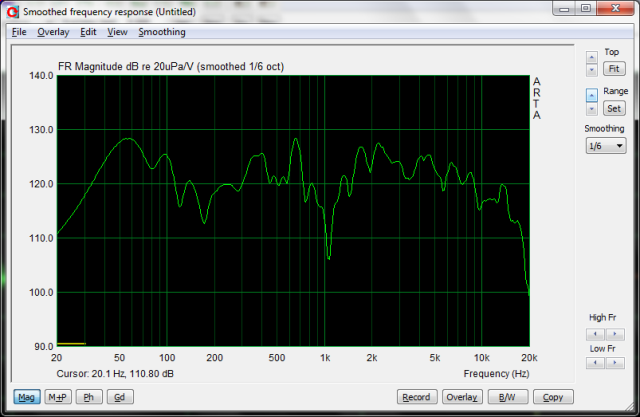 Chevy Cruze Frequency Response